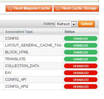 Increase Magento Speed and Performance